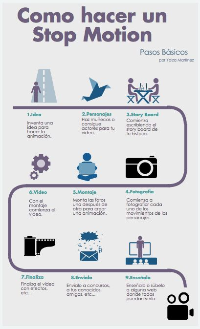 CINEDUMOTION: Infografías