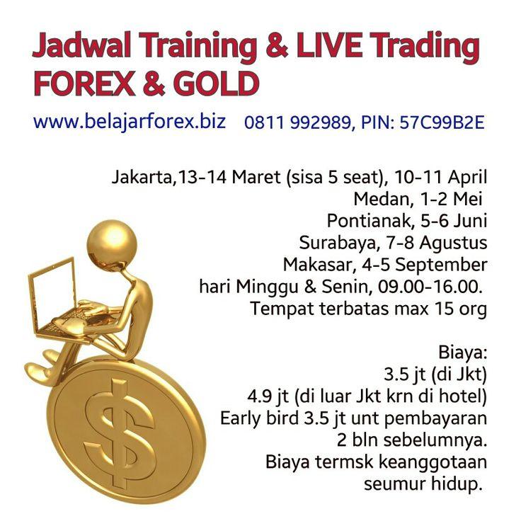 Belajar trading forex marketiva