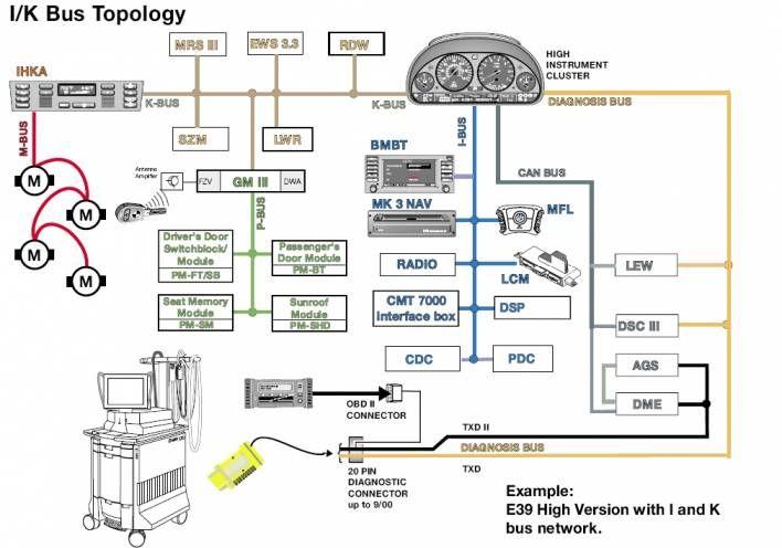 18 American Radio Wiring Diagram Electrical Diagram Bmw Bmw E39