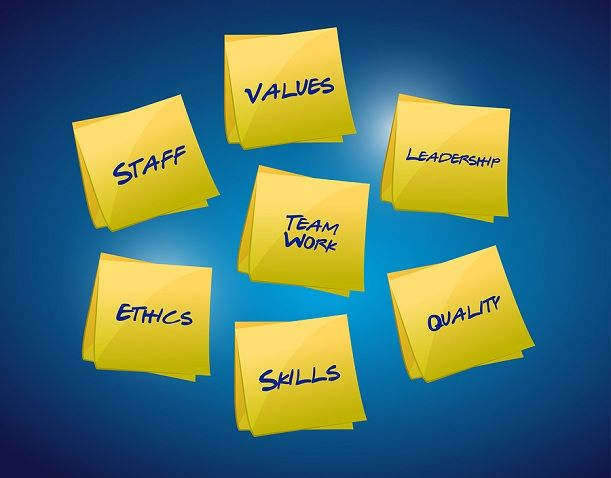 The way an organization chooses to be thought of by its own employees, customers and the world at large makes its culture. #CustomerExperience