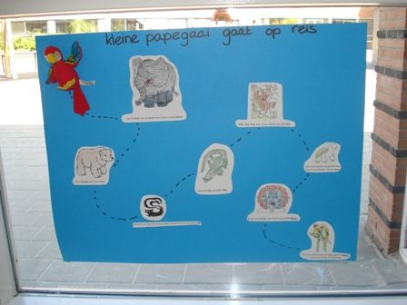 Plak willekeurig de dieren uit het verhaal op een groot vel papier. Teken vervolgens samen met de kinderen de weg die papegaai 'vloog' en herhaal de vele leuke rijmpjes