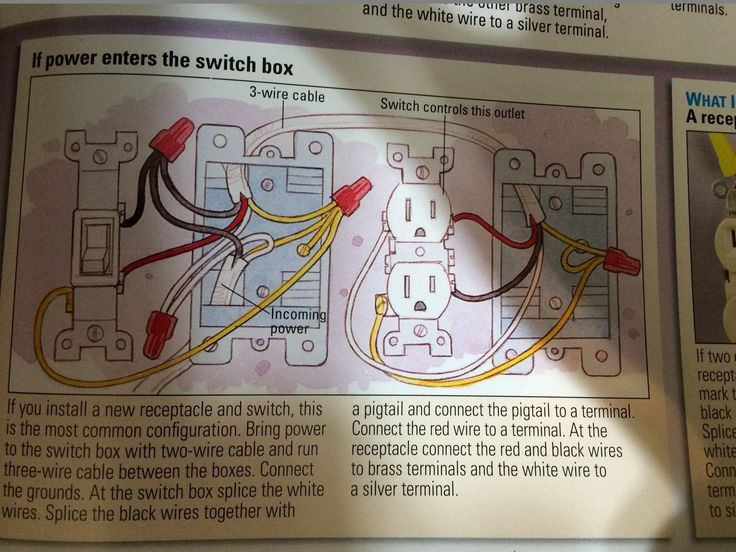 Pin 50 Amp Plug Wiring Diagram Image Search Results On Pinterest
