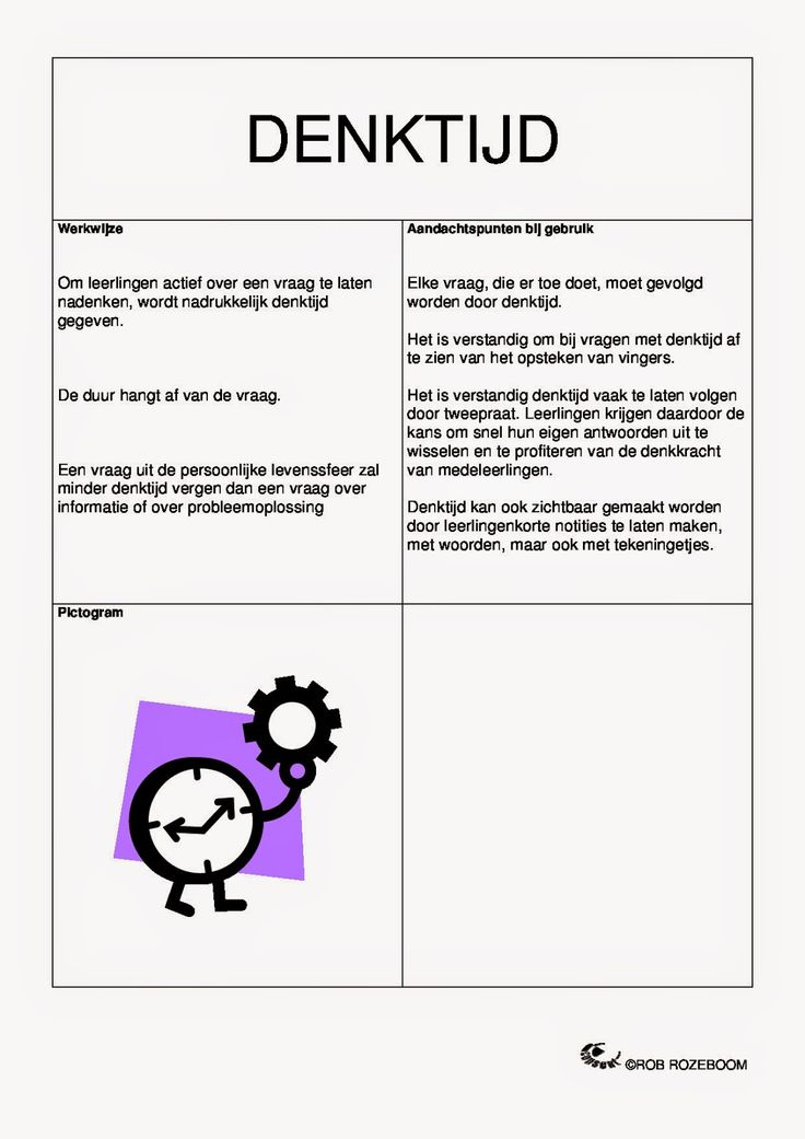 Onderwijs en zo voort ........: 1126. Coöperatieve werkvormen : Kaart 01-06