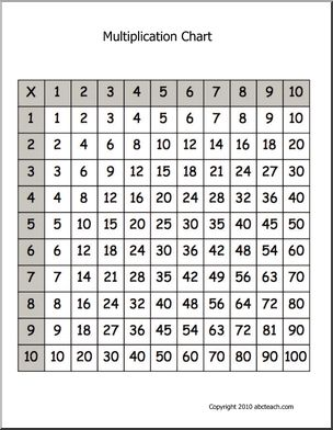 Math Worksheets - Multiplication