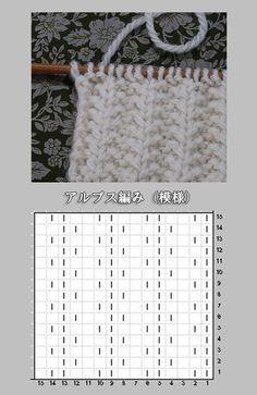 アルプ編み アルプス模様の編み図と編み上がり作品