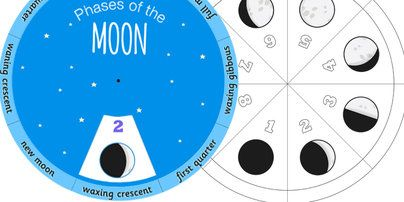 Preview: Moon Phases Wheel Visual Aid
