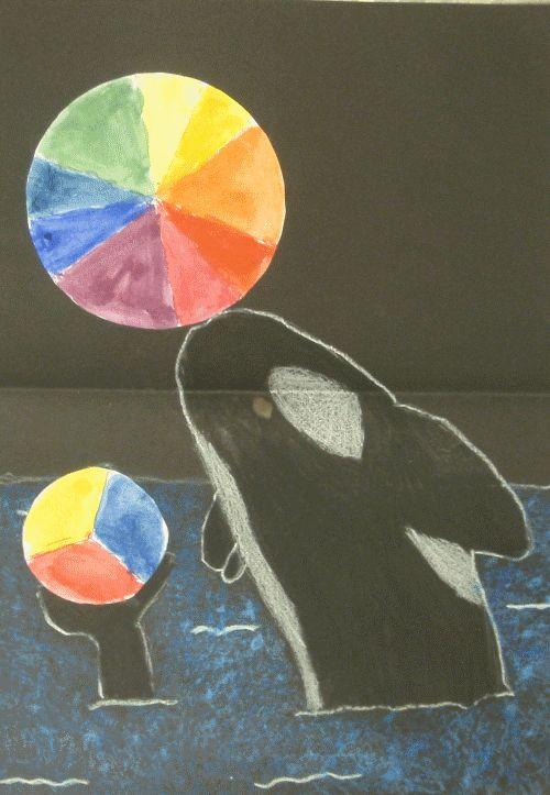 Väriympyrä ja merieläin 5.-6.lk