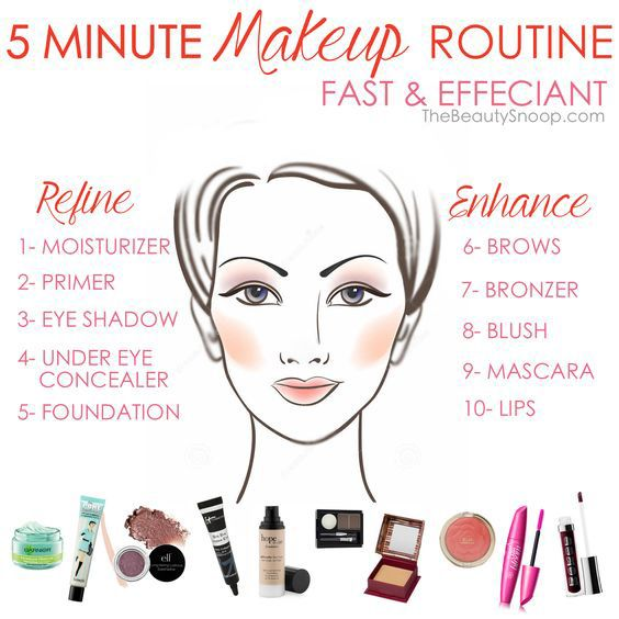 I don't know about you guys, but probably the most time-consuming part of my morning routine is putting on my makeup. Some girls can go to school or work wearing no makeup or something very basic – mascara, foundation, lip balm, BOOM, done. That's awesome, but I'm just not one of those people! I enjoy … Read More