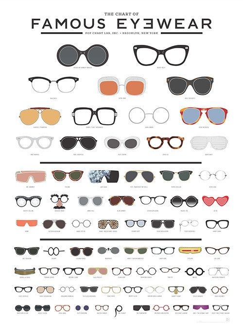 Pop Chart Lab --> Design + Data = Delight --> The Chart of Famous Eyewear. I need it!