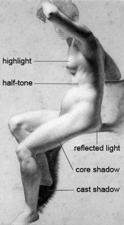Figure drawing by Pierre Paul Prud'hon