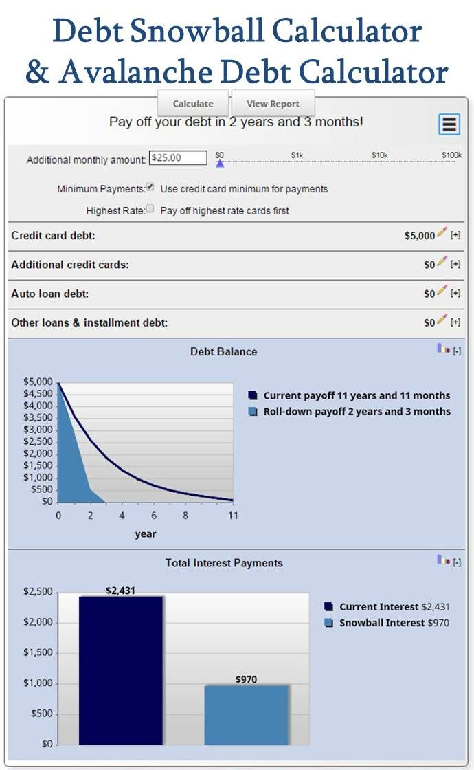 The Debt Snowball Calculator & Avalanche Debt Calculator uses two steps to pay off debt. Decide between debt snowball and avalanche debt - which is better for you?  Save and Email the Results!