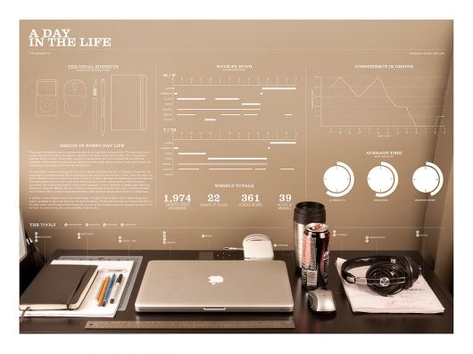 infographic: Graphic Design, Design Inspiration, Design Infographic, Life, Data Visualization, Graphicdesign, Infographics, Info Graphics, Photo