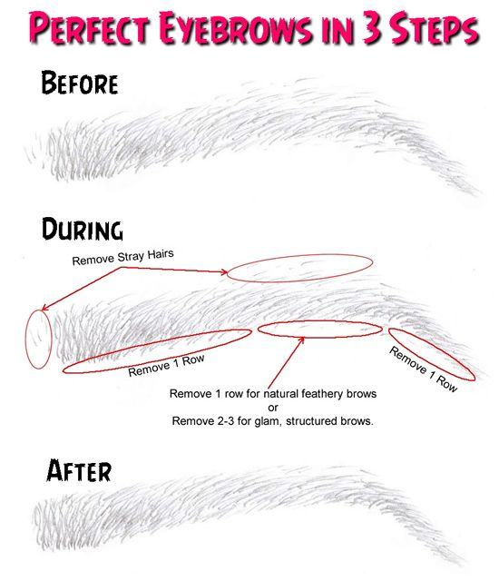 So where do you start for pretty, full brows that look natural? With these easy steps. 1. Get a professional brow shaping. To get perfect brows, you'll always have to get rid of the extraneous hair…