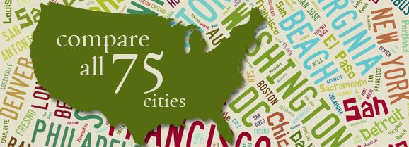 The Trust for Public Land (TPL) 2015 Parkscore ranks the status of access/service of parks in the 75 most populous cities in America.