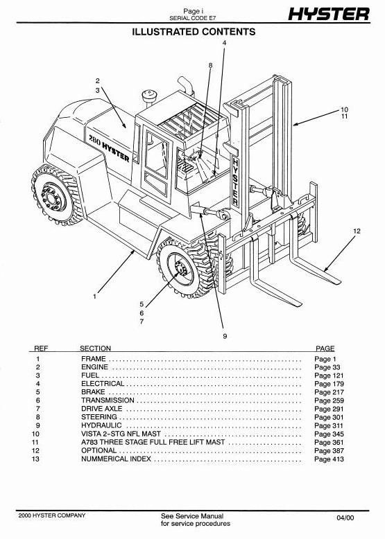 Original Illustrated Factory Spare Parts List For Hyster Diesel  Lpg Forklift Truck E007 Series