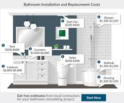 Average Cost Of A Bathroom Remodel Google Search With Images