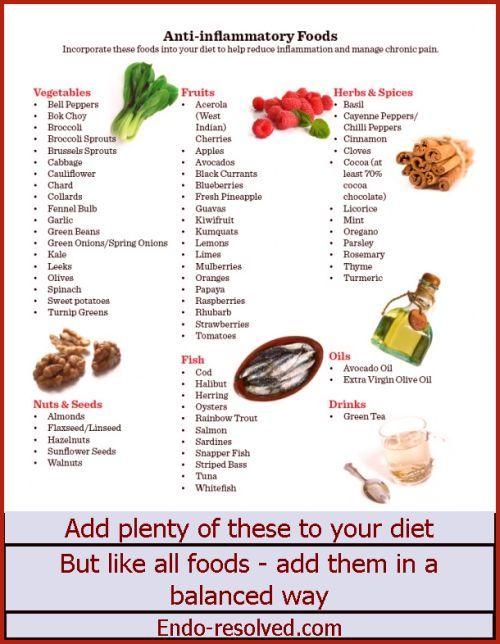 List of anti-inflammatory foods to help with symptoms of endometriosis