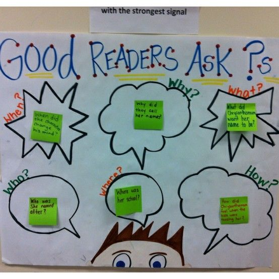 good readers and b Good and poor readers what do good readers do as they read one way that researchers have studied what good readers do, has been to ask them to think aloud.