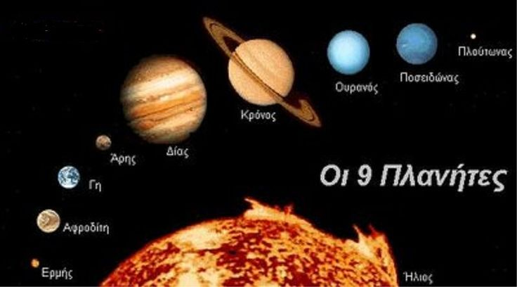 ΤΟ ΝΗΠΙΑΓΩΓΕΙΟ ΜΟΥ: Μιλάμε για τους πλανήτες
