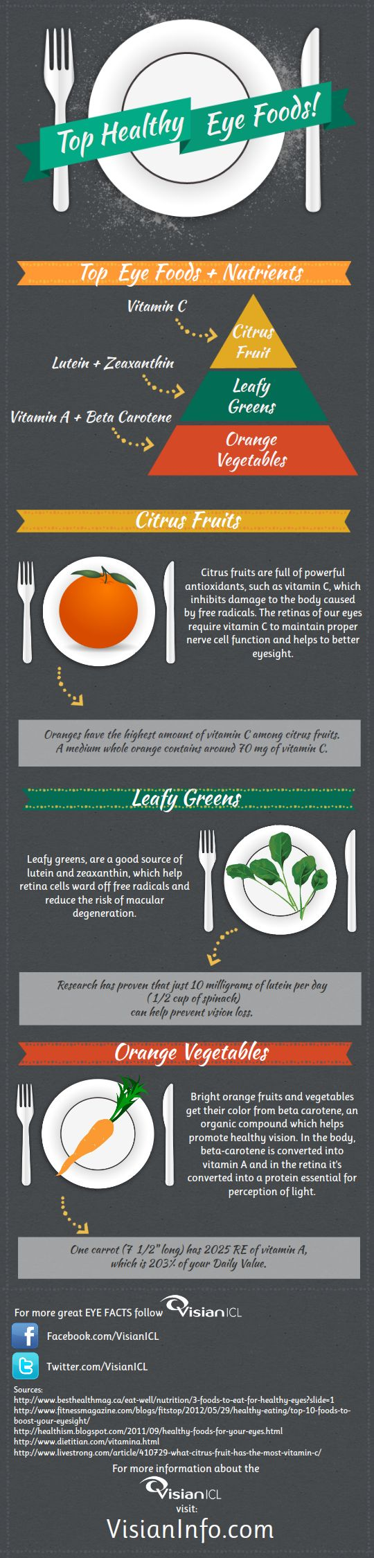 Did you know that eating right can help keep your eyes healthy?! Take a look at this info-graphic we put together of 3 easy foods packed with amazing nutrients for your eyes. For more #eyefacts #eyetips #eyefoods #eyecare #eye #lookoptometry #manhattanbeach #health #nutrition