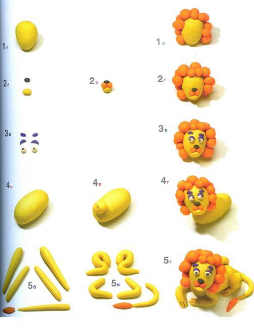 leeuw kleien met kleuters, stap voor stap