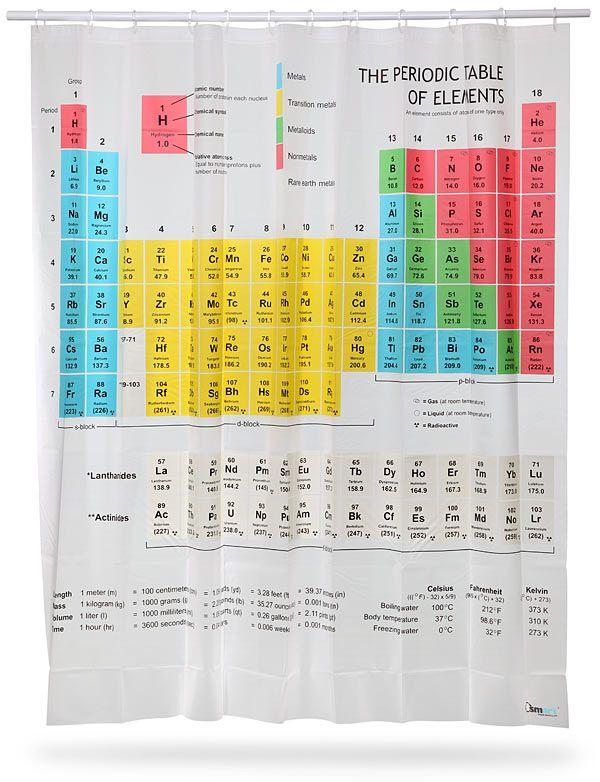 Rideau de Douche Tableau Périodique des éléments