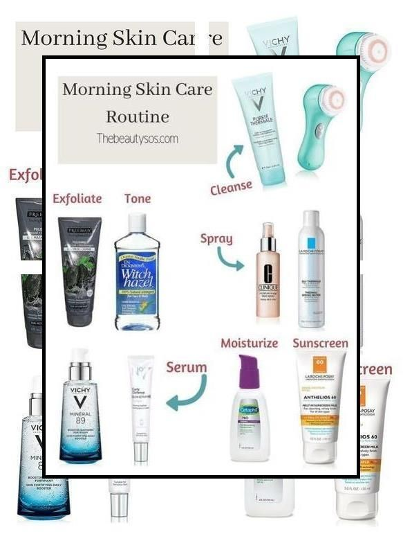 Best Anti Aging Skin Care Products Best Face Cream For 37 Year Old Woman Beau Top Skin Care Products Professional Skin Care Products Best Skin Care Regimen