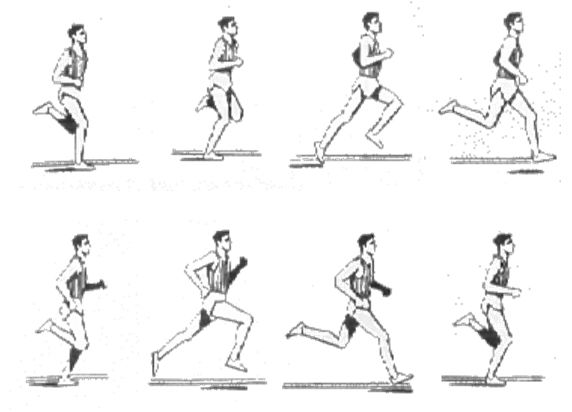SPEED - EFFICIENCY OF MOVEMENT is a factor affecting speed as correct technique ensures maximum acceleration and summation of forces which contribute to greatest speed.