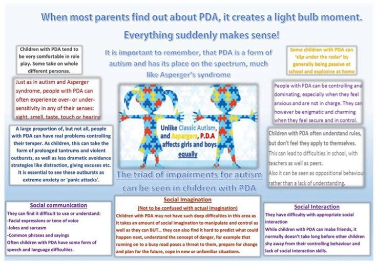 What is PDA? Autism - Pathological Demand Avoidance Syndrome