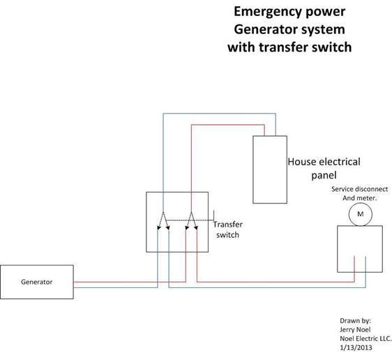 Emergency electric power generator