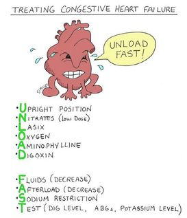congestive heart failure treatments