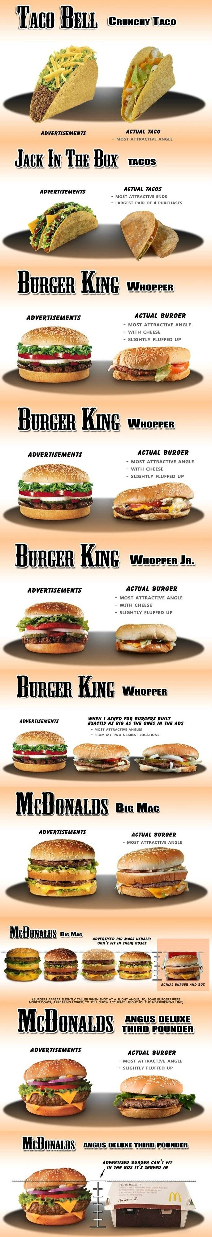 Fast Food Advertisements Vs. Reality Picture Comparison