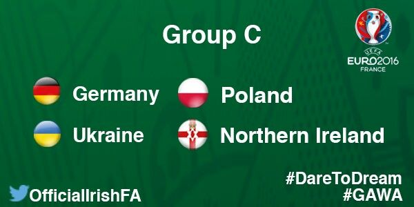 Group C draw for Euro 2016.
