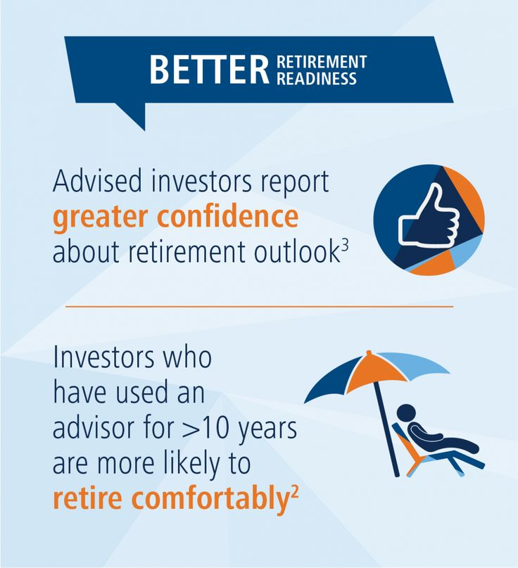 3 Reasons Why a Financial Advisor is Integral to Financial