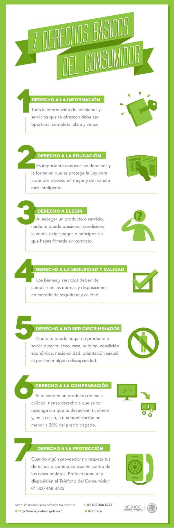 7 derechos básicos del consumidor en México @Profeco #infografia #infographic #marketing