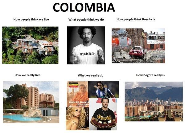 Colombia que-y-como