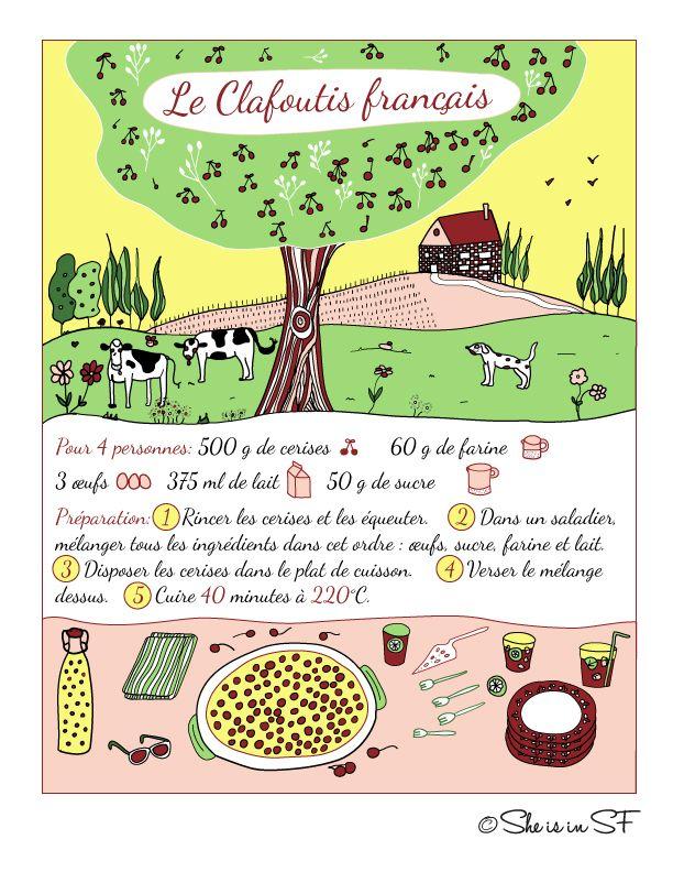 La recette illustrée en Français du clafoutis