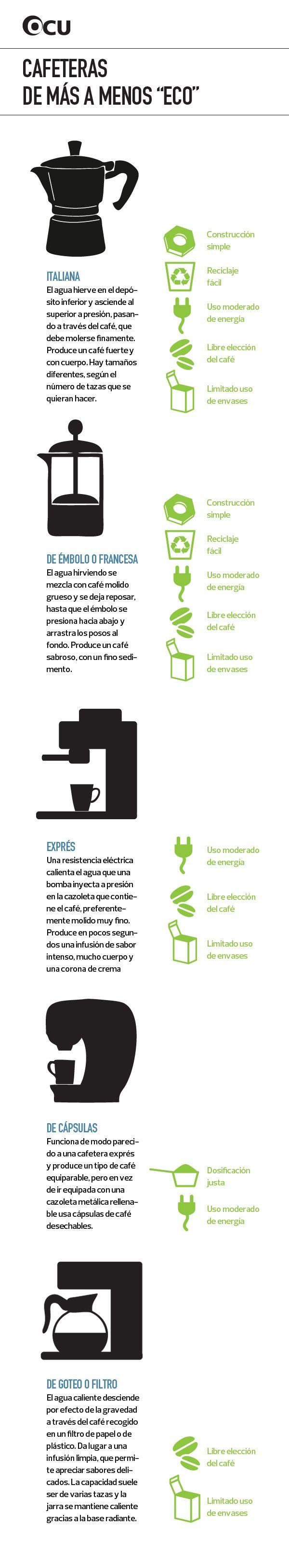 Café a la italiana, con cápsulas, exprés, émbolo... ¿Cuál es más ecológico? Reciclaje, energía y envases son sometidos a nuestra lupa ética.