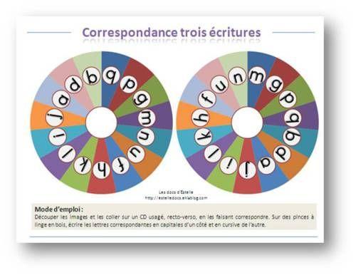 Correspondance trois écritures - Activité en autonomie - Les docs dEstelle