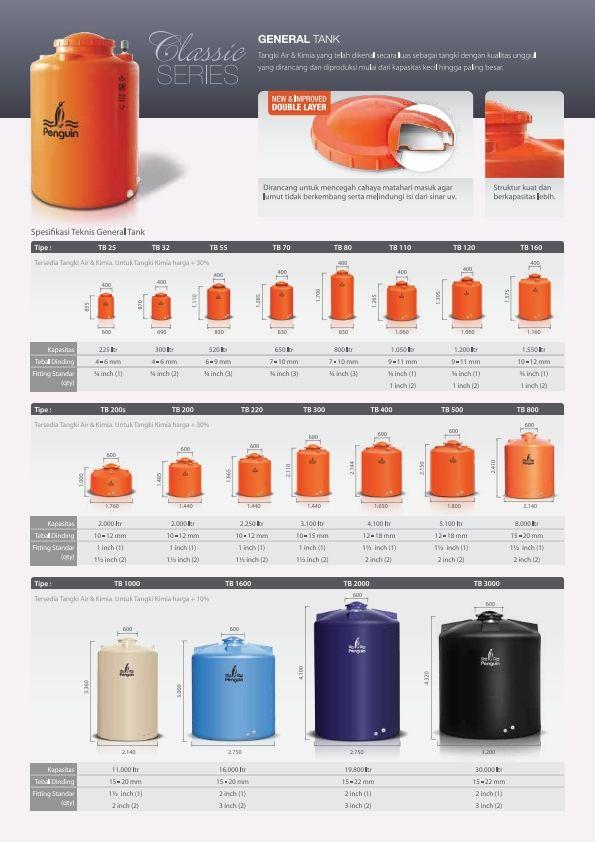 Tangki  Polyethlene Penguin  TB-800 = 8,000 Liter , TB-1,000 = 11,000 Liter , TB-1,600 = 16,000 Liter , TB-2,000 = 20,000 Liter , TB-3,000 = 30,000 Liter , TB-110 = 1,050 Liter , TB-120 = 1,200 Liter , TB-160 = 1,600 Liter , TB-200 = 2,000 Liter , TB-220 = 2,250 Liter , TB-300 = 3,100 Liter ,  TB-400 = 4,100 Liter , TB-500 = 5,100 Liter    Untuk Pembelian silahkan hubungi :  Kami   Telp  021 4212326 , 021 911 91836 , 08197816226   whatsapp 08197816226  https://www.tokopedia.com/neocatalonia