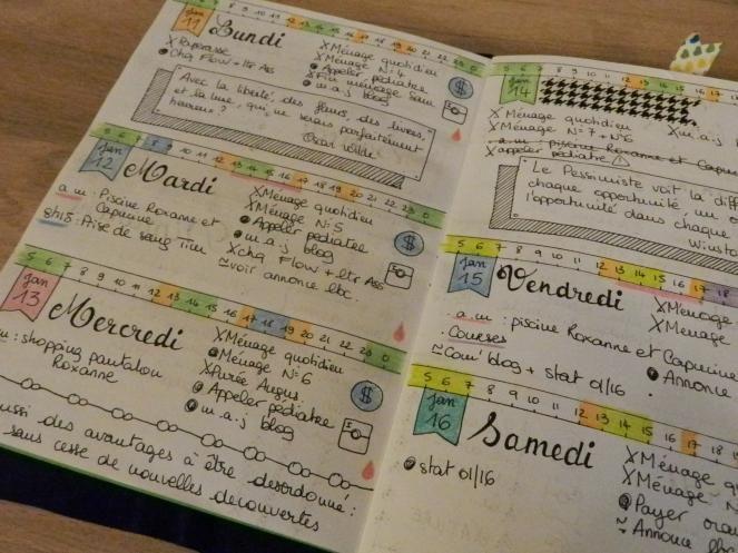 Bullet Journal : pourquoi ce carnet personnalisé va changer votre vie | Le Figaro Madame