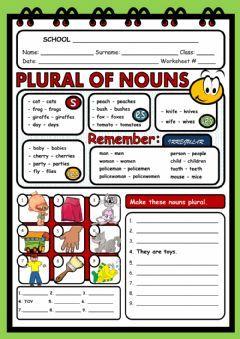Plural of nouns Idioma: inglés Curso/nivel: Grade 3 Asignatura: English as a Second Language (ESL) Tema principal: The plural of nouns Otros contenidos: