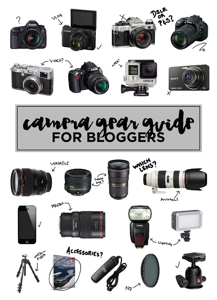 Ultimate Camera Gear Guide for Bloggers and Vloggers.
