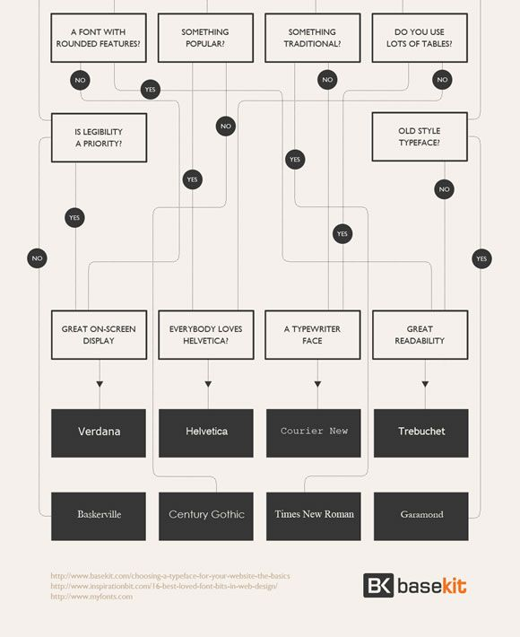 10 best Graphic Design Cheat Sheets images on Pinterest