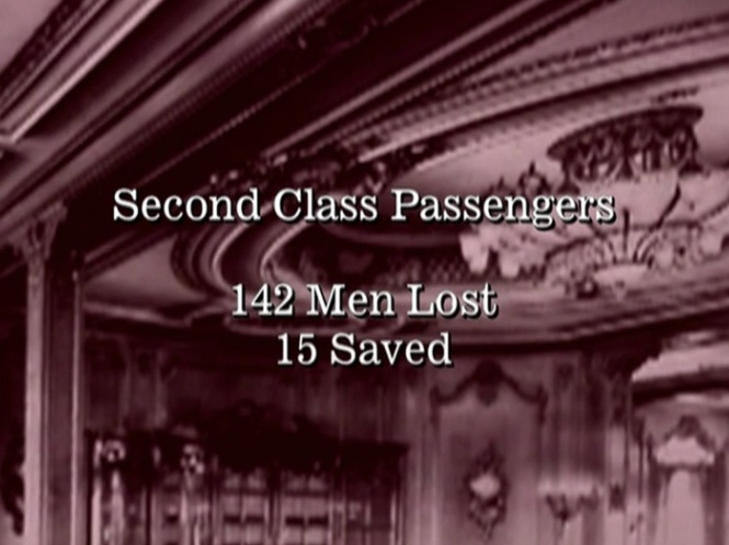 second class passengers 142 men lost, 15 saved.