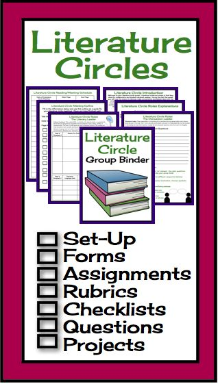 Absolutely everything you need to set up Literature Circles in your nglish classroom! Print and you are ready to go!