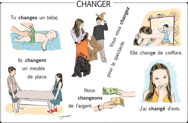 Verbe: Changer