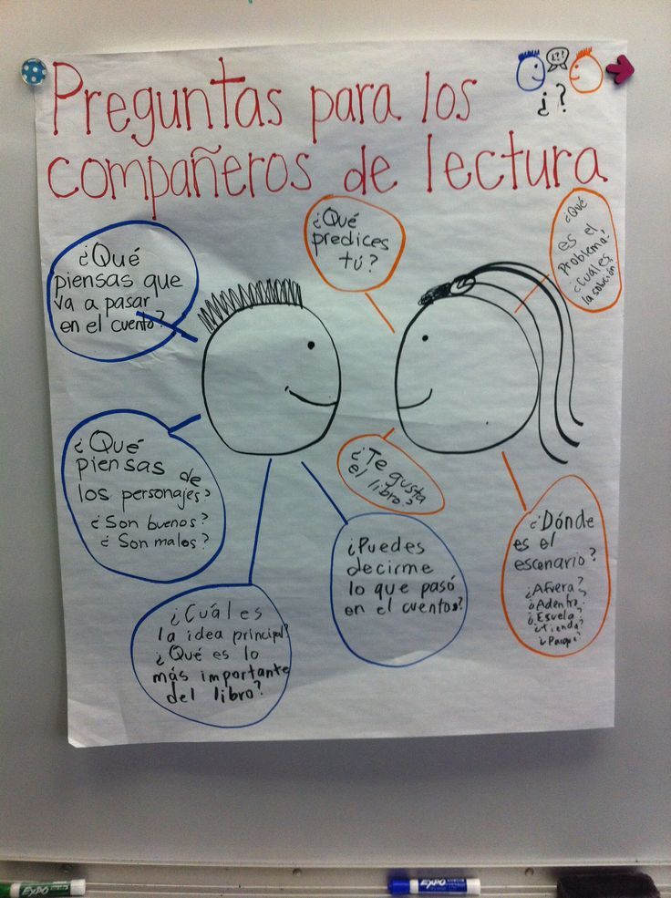 Spanish Anchor Chart: How to talk to your reading partner