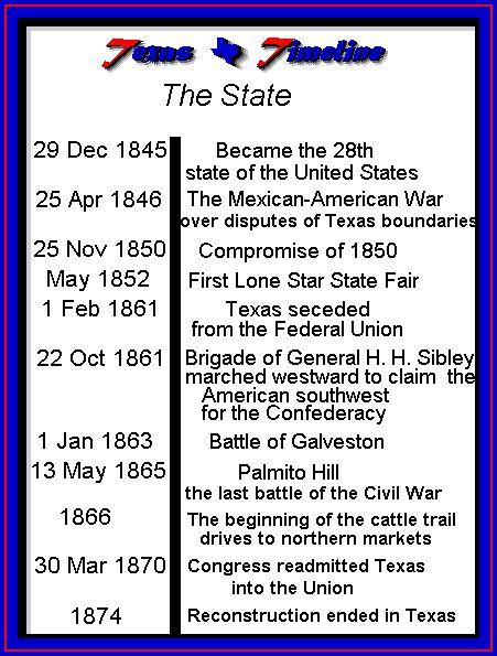 LoneStar Genealogy, Comprehensive Texas History & Genealogy Web Site