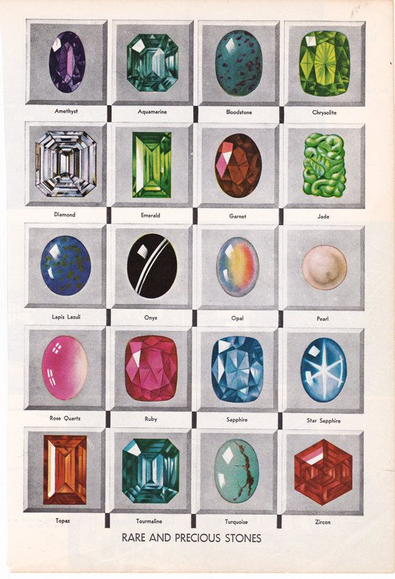 This page measures about 7 x 11 inches and came from a 1930s era encyclopedia. It is titled, Rare and Precious Stones and has illustrations of all sorts of gems and precious stones.
